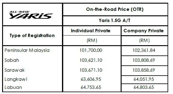 Toyota Yaris 2014.03