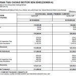 Price list Nissan Sylphy 2014