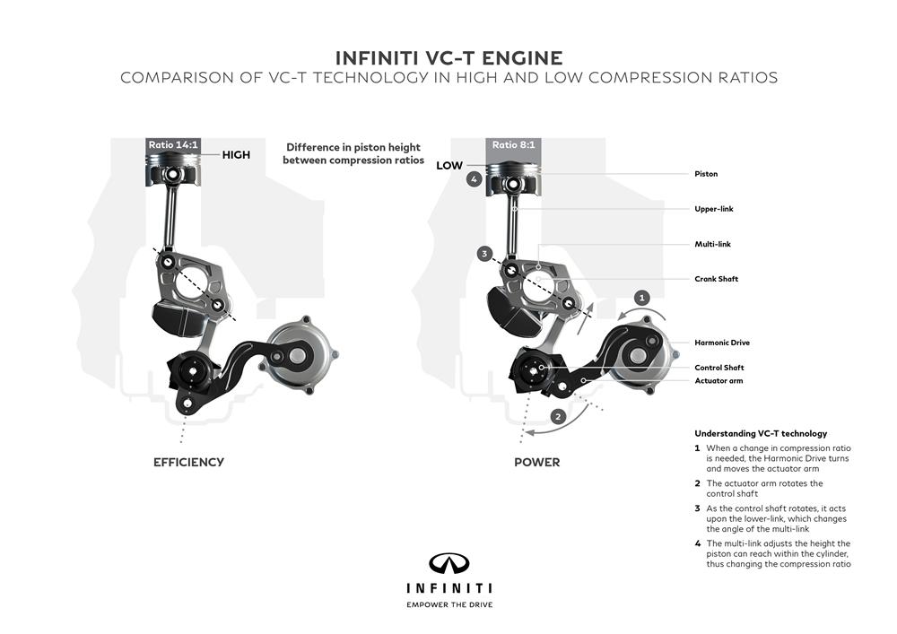 INFINITI -VC-T tech jpg 4k